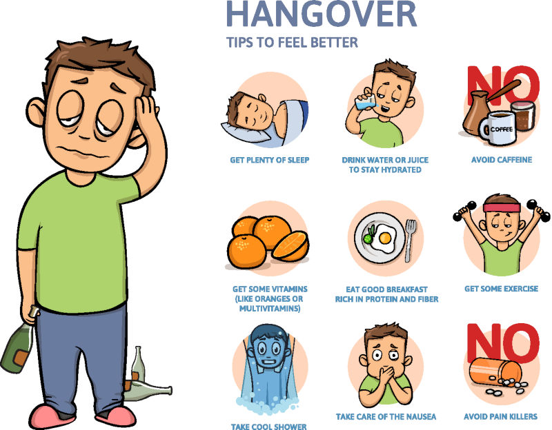 Some Great Healthy Foods And Exercise For Your Hangover